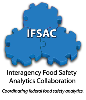 Graphic: Interagency Food Safety Analytics Collaboration. Coordinating federal food safety analytics.