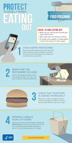 Protect Yourself When Eating Out