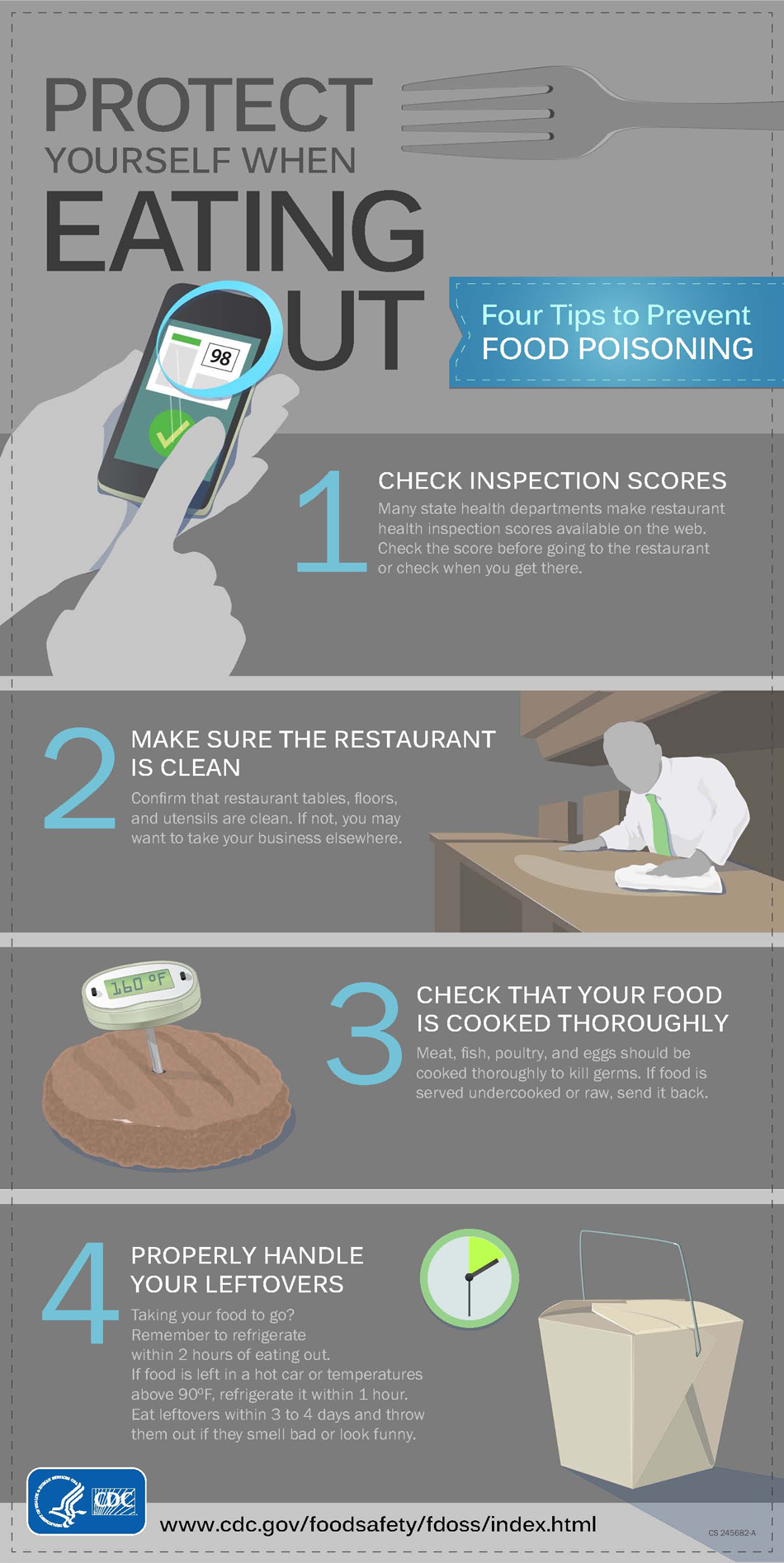 Graphic: Protect Yourself When Eating Out