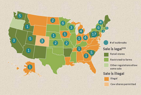 Raw Milk Outbreaks by state from 2007-2012