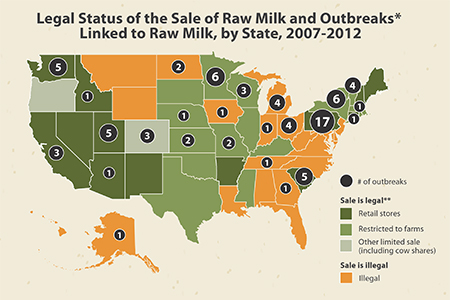 legal status of the sale of raw milk and outbreaks linked to raw milk, by state, 2007-2012