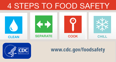 photo relating to Free Printable Food Safety Signs referred to as 4 Ways (Fresh, Different, Prepare dinner, Chill) in direction of Food items Protection