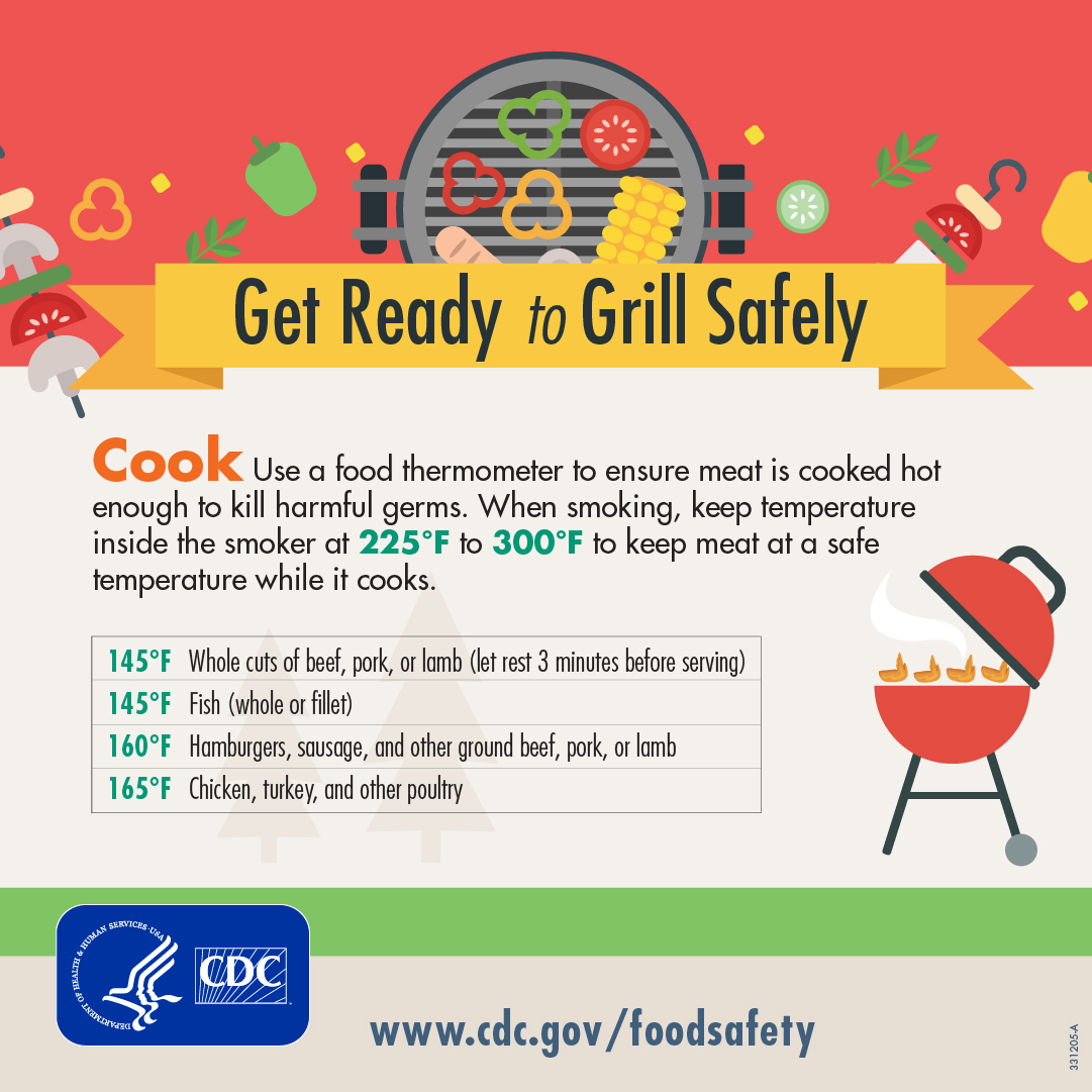 Dont Invite Foodborne Illness to Your Memorial Day