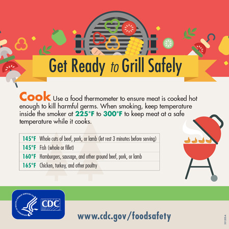 Grill Safety Food Temperature