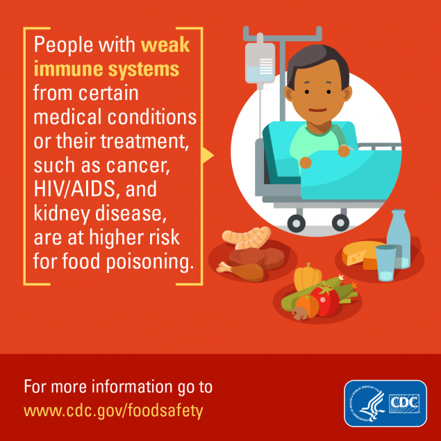 Facebook sized version of graphics about people with weak immune systems from cancer, HIV/AIDS, and kidney disease are at higher risk for food poisoning