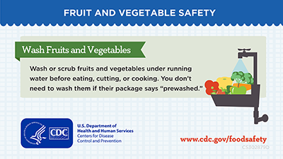 Wash or scrub fruits and veggies under water before using. Download social media graphics for facebook and twitter.