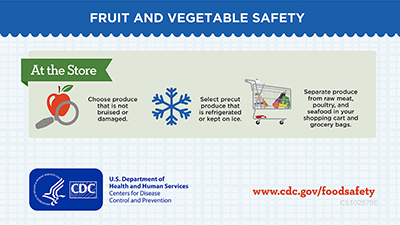 At the store choose fruits and veggies that are not bruised and keep meats separate in cart. Download social media graphics for facebook and twitter.