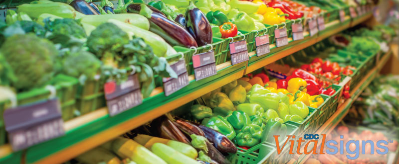 image of produce