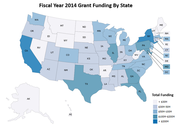 Cdc grants for public health research dissertation 2010