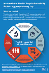 Thumbnail of International Health Regulations Infographic