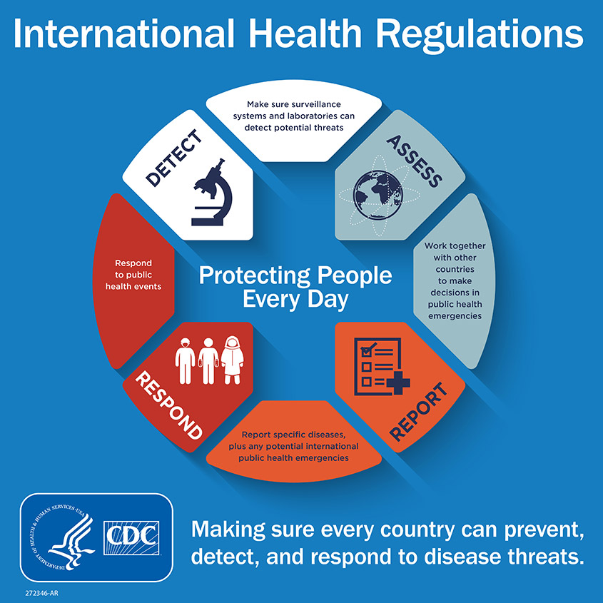 Health Medical Law: Division Of Global Health Protection