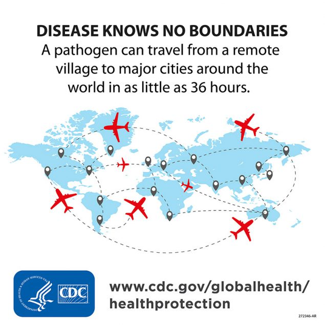 Image of airplanes traveling around a world map with HHS and CDC logo. DISEASE KNOWS NO BOUNDARIES A pathogen can travel from a remote village to major cities around the world in as little as 48 hours. www.cdc.gov/globalhealth/healthprotection