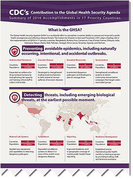 CDC's Contribution to the Global Health Security Agenda