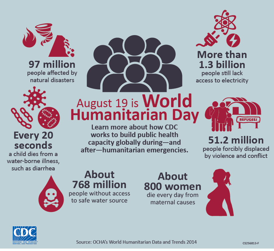Aug 19 is World Humanitarian Day