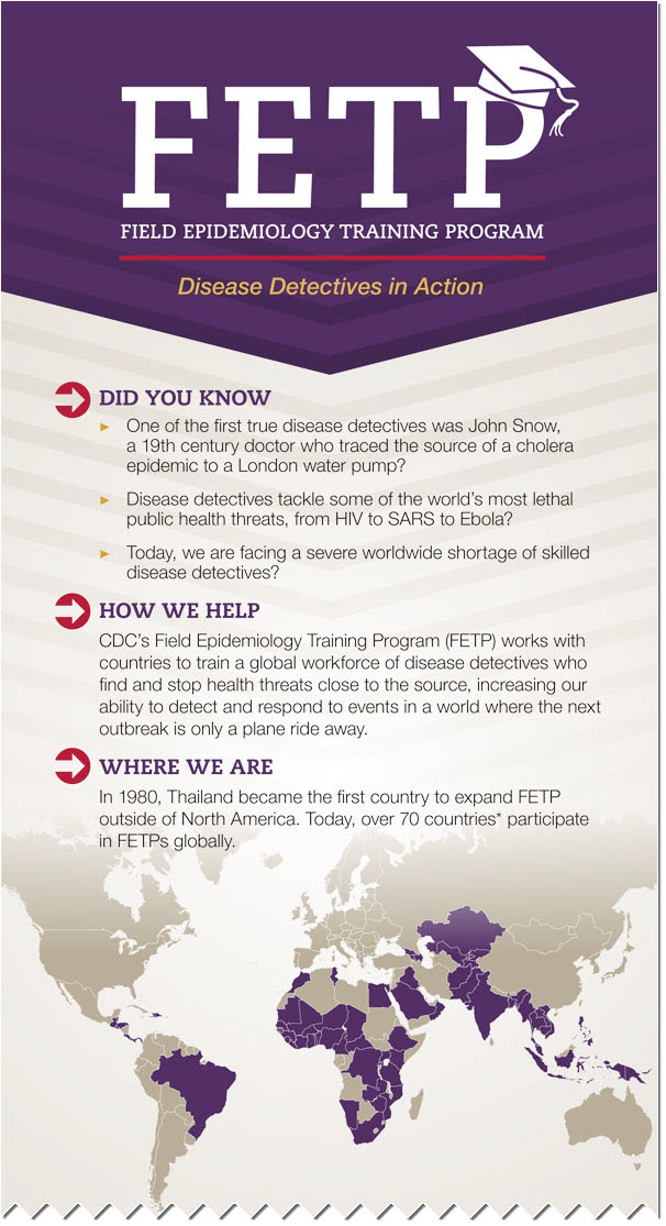 FETP Infographic