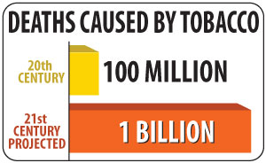 deaths caused by tobacco