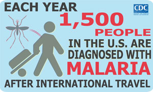 People in the US diagnosed with Malaria after international travel