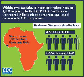 Healthcare workers trained in Ebola