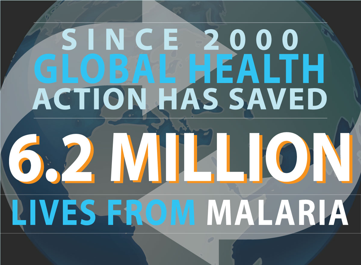 Global health action saved lives from malaria