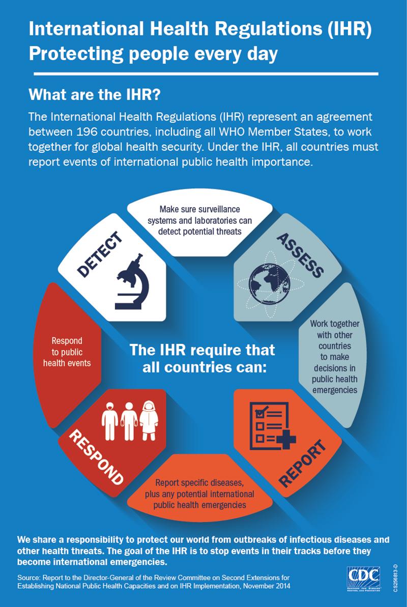 Cdc Global Health Infographics International Health