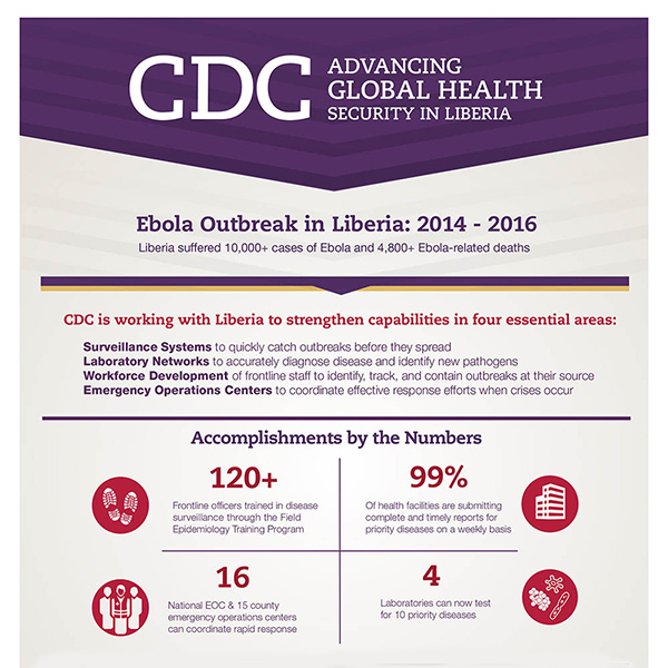 Global Health Security In Liberia