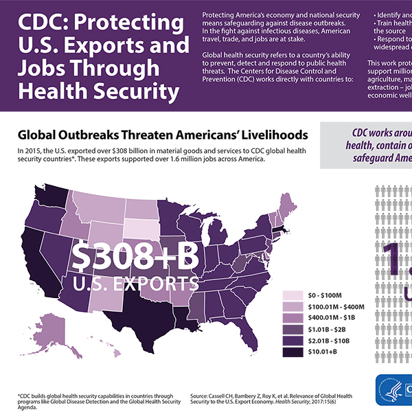 Protecting U.S. Exports and Jobs Through Health Security