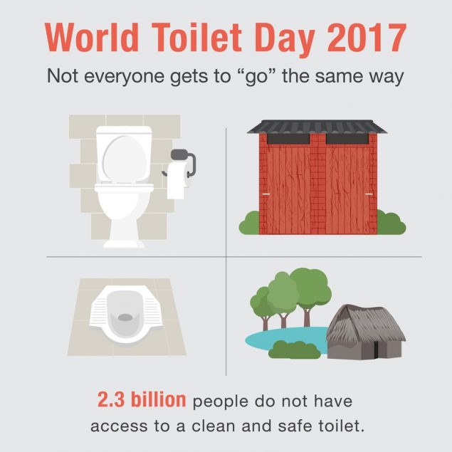 "World Toilet Day 2017 - Not everyone gets to ""go"" the same way - 2.3 billion people do not have access to a clean and safe toilet"