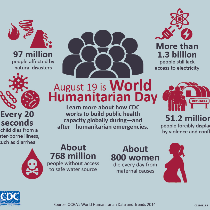 August 19th is World Humanitarian Day