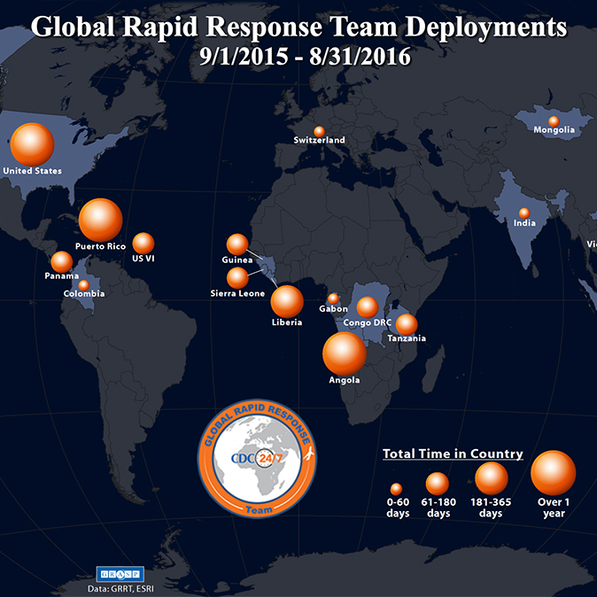 Global Rapid Response Team First Year Deployments