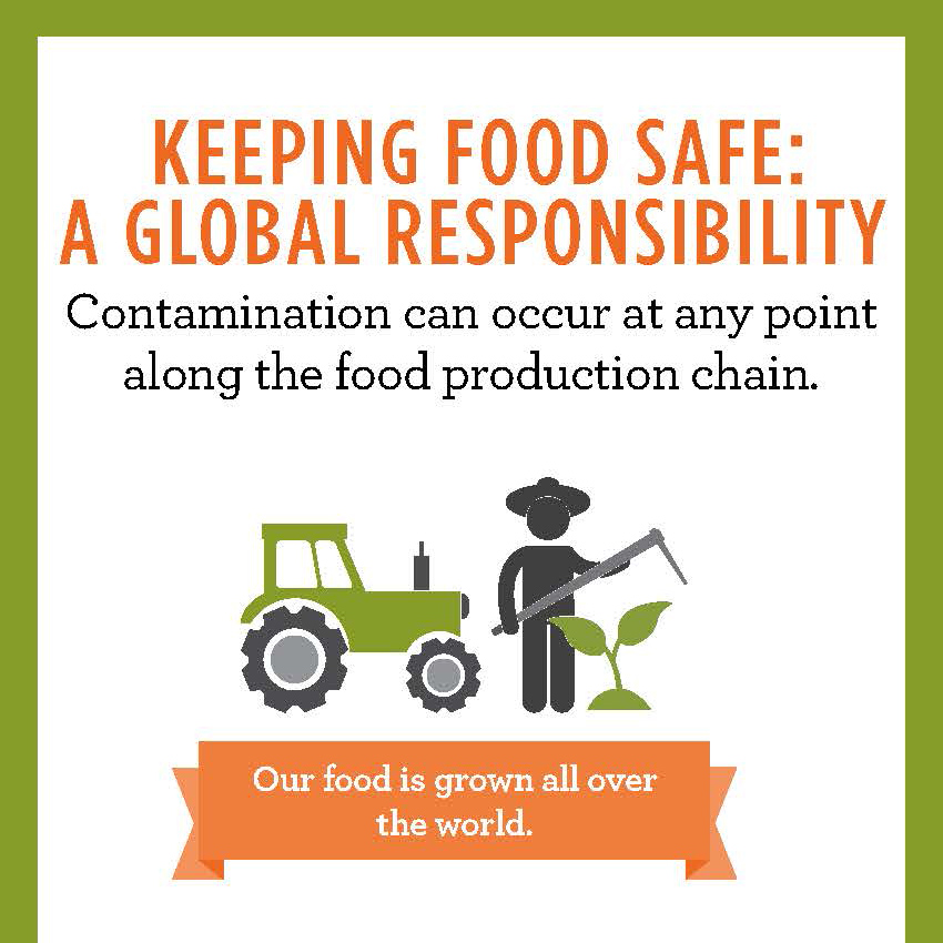 Food Safety is a global responsibility. Contamination can occur at any point along the food production chain. Our food is grown all over the world.