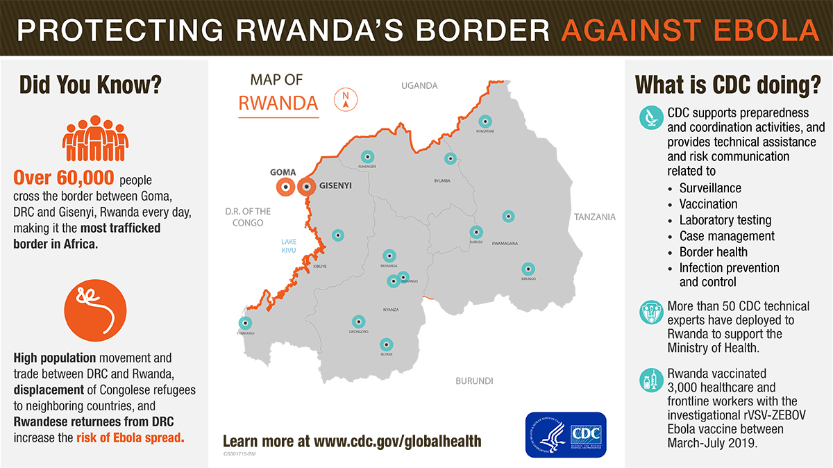 PROTECTING RWANDA'S BORDER AGAINST EBOLA