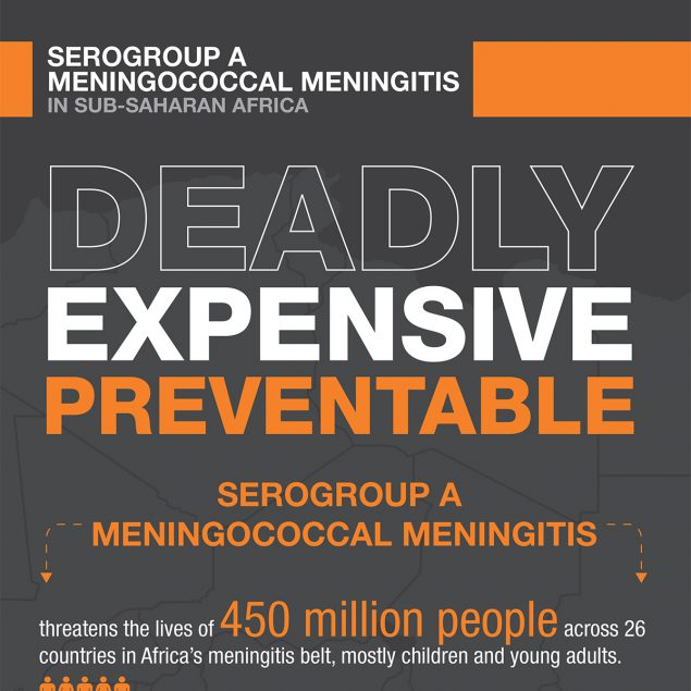 Serogroup A Meningococcal Meningitis in Sub-Saharan Africa: Deadly, Expensive, Preventable