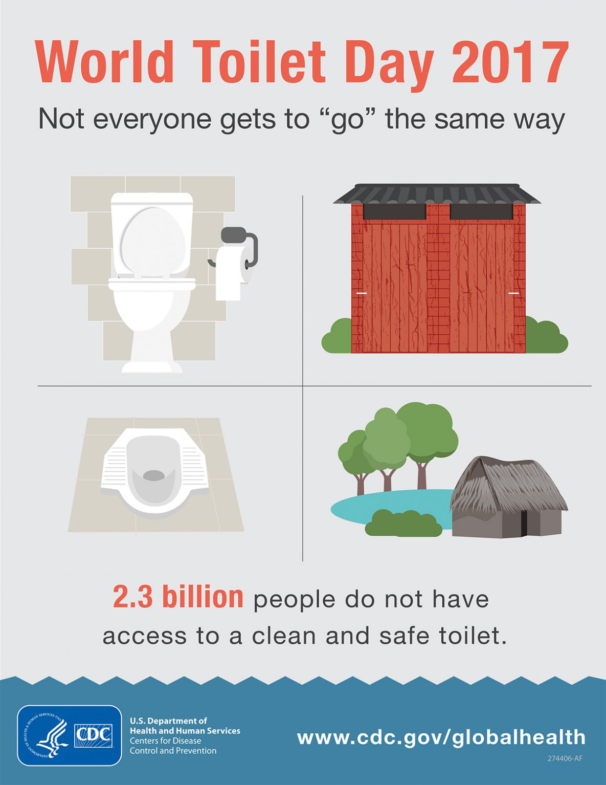 "World Toilet Day. Not everyone gets to ""go"" the same way. 2.3 billion people do not have access to a clean and safe toilet."