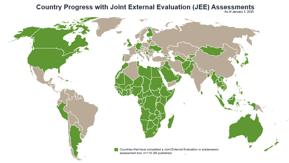 CDC works closely with countries to identify priority actions from their NAPHS that could be undertaken immediately to improve their JEE scores.