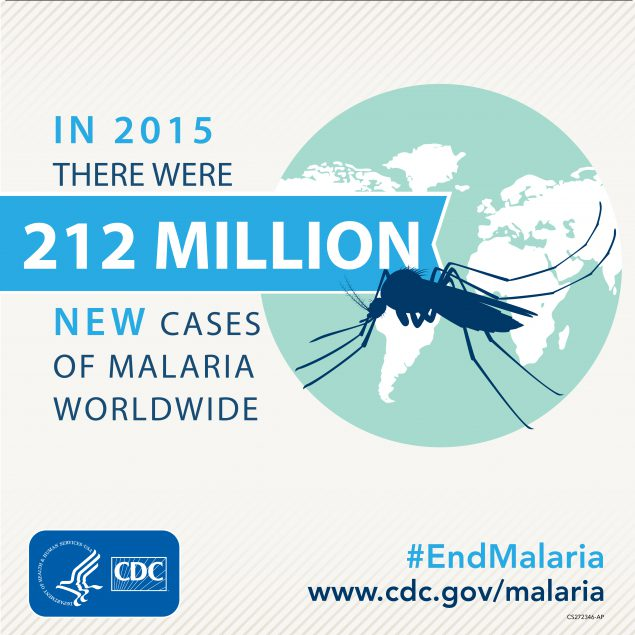 In 2015 there were 212 million new cases of Malaria Worldwide. www.cdc.gov/globalhealth