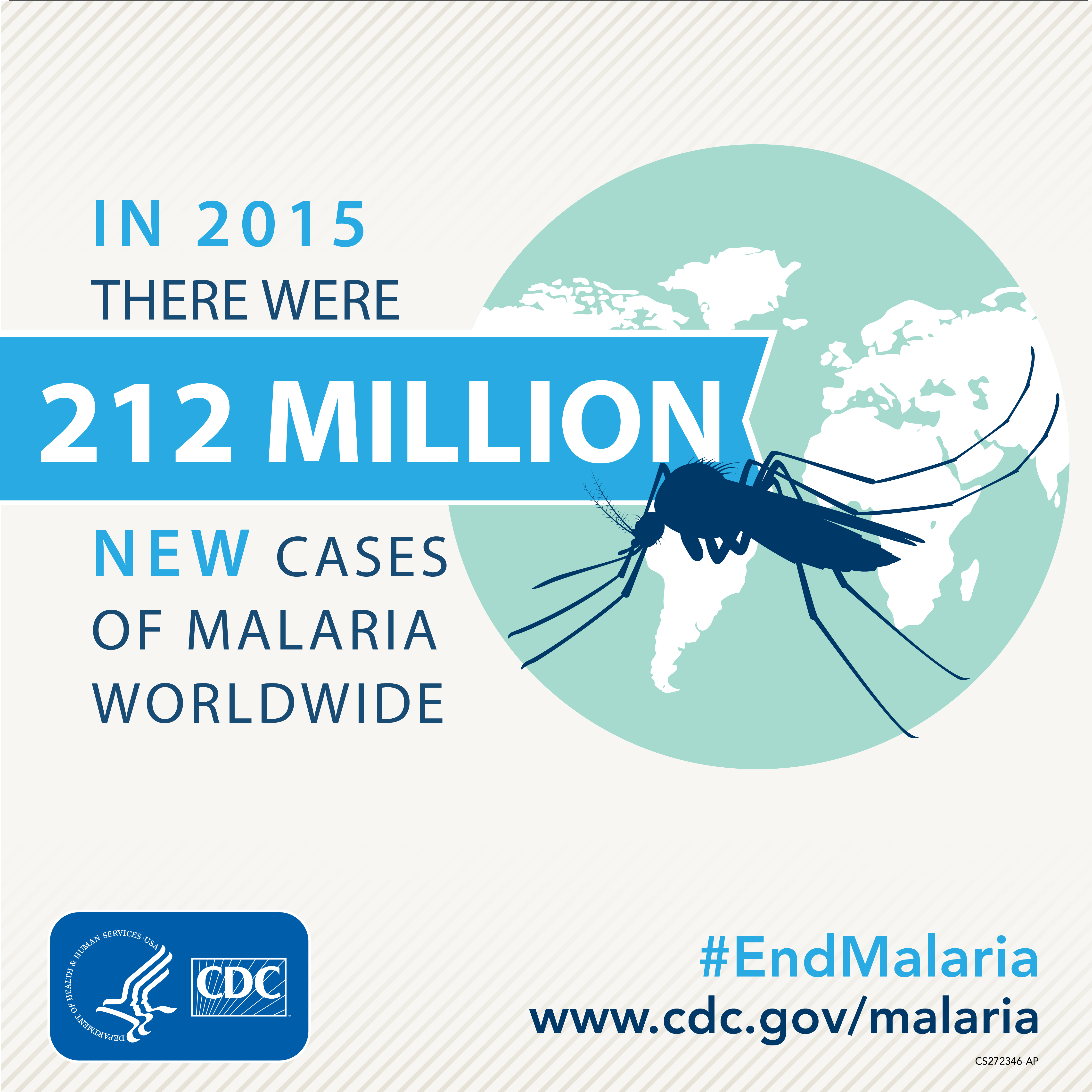 In 2015 there were 212 million new cases of Malaria Worldwide