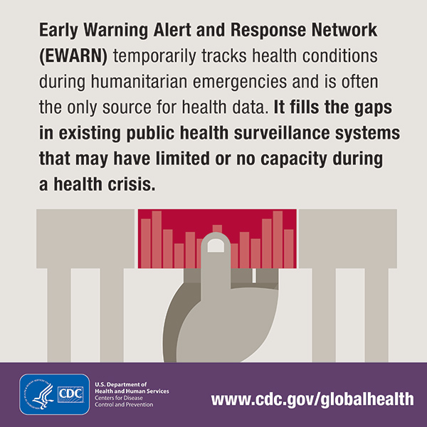 Early Warning Alert and Response Network (EWARN) temporarily tracks health conditions during humanitarian emergencies and is often the only source for health data. It fills the gaps in existing public health surveillance systems that may have limited or no capacity during a health crisis