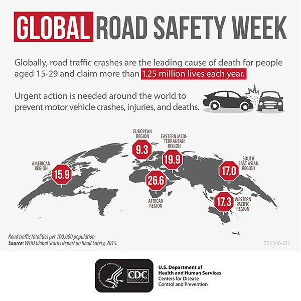 Global Road Safety Week - Globally, road traffic crashes are the leading cause of death for people aged 15-29 and clam more than 1.25 million lives each year