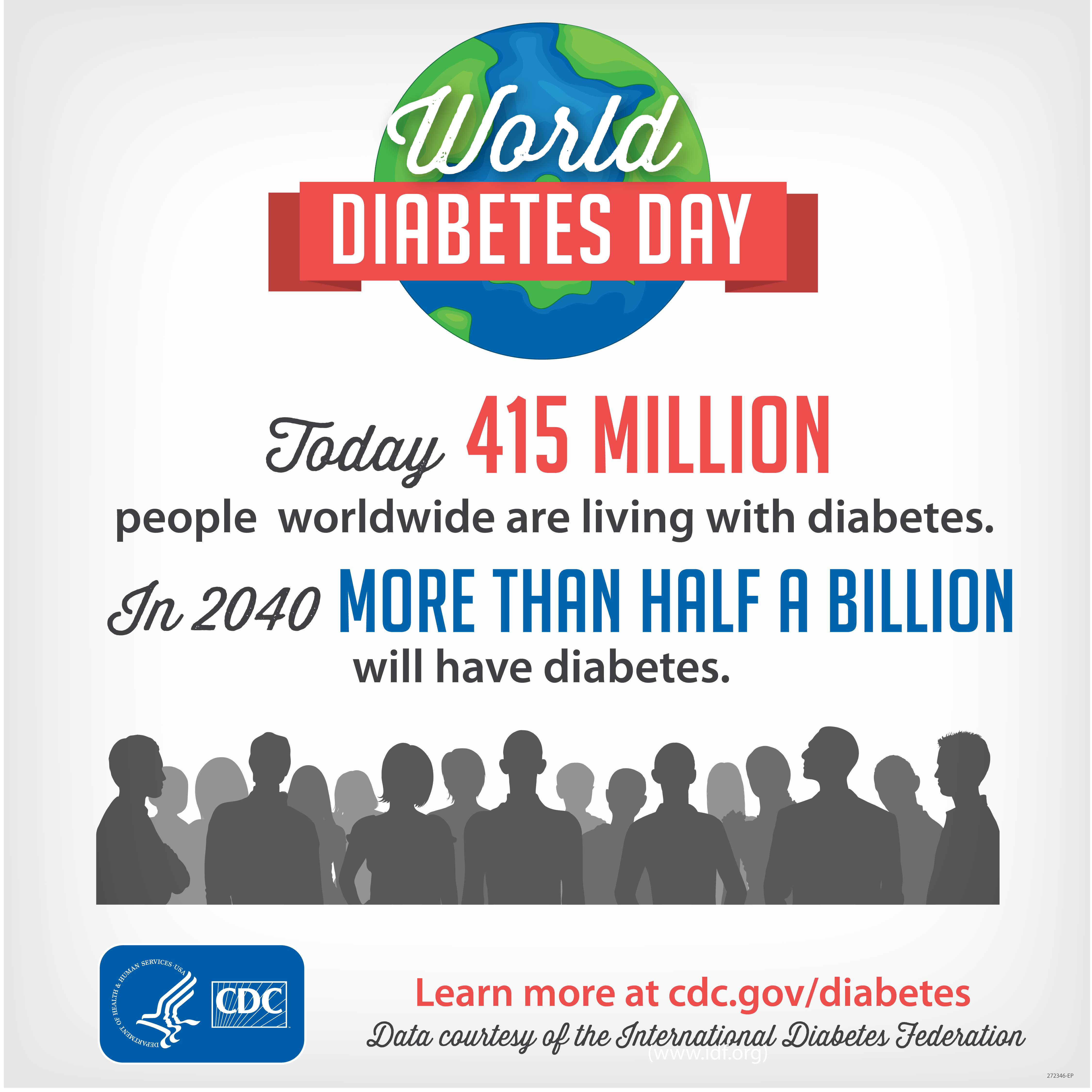 Today 415 million people worldwide are living with diabetes. In 2040 more than half a billion will have diabetes.. www.cdc.gov/globalhealth
