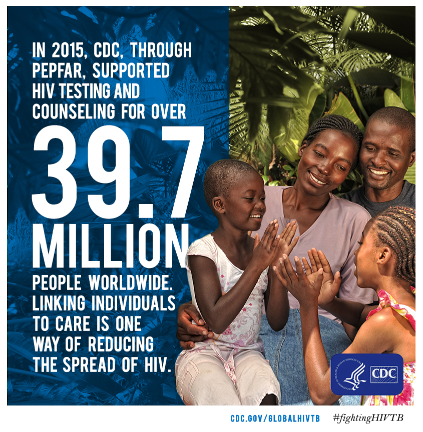 In 2015, CDC, through PEPFAR, Supported HIV testing and counselling for over 39.9 Million people worldwide