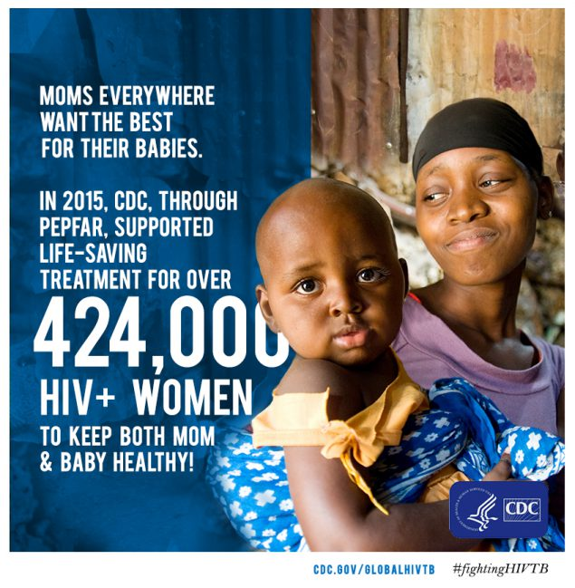 In 2015, CDC, Through PEPFAR supported life-saving treatment for over 424,000 HIV+ Women