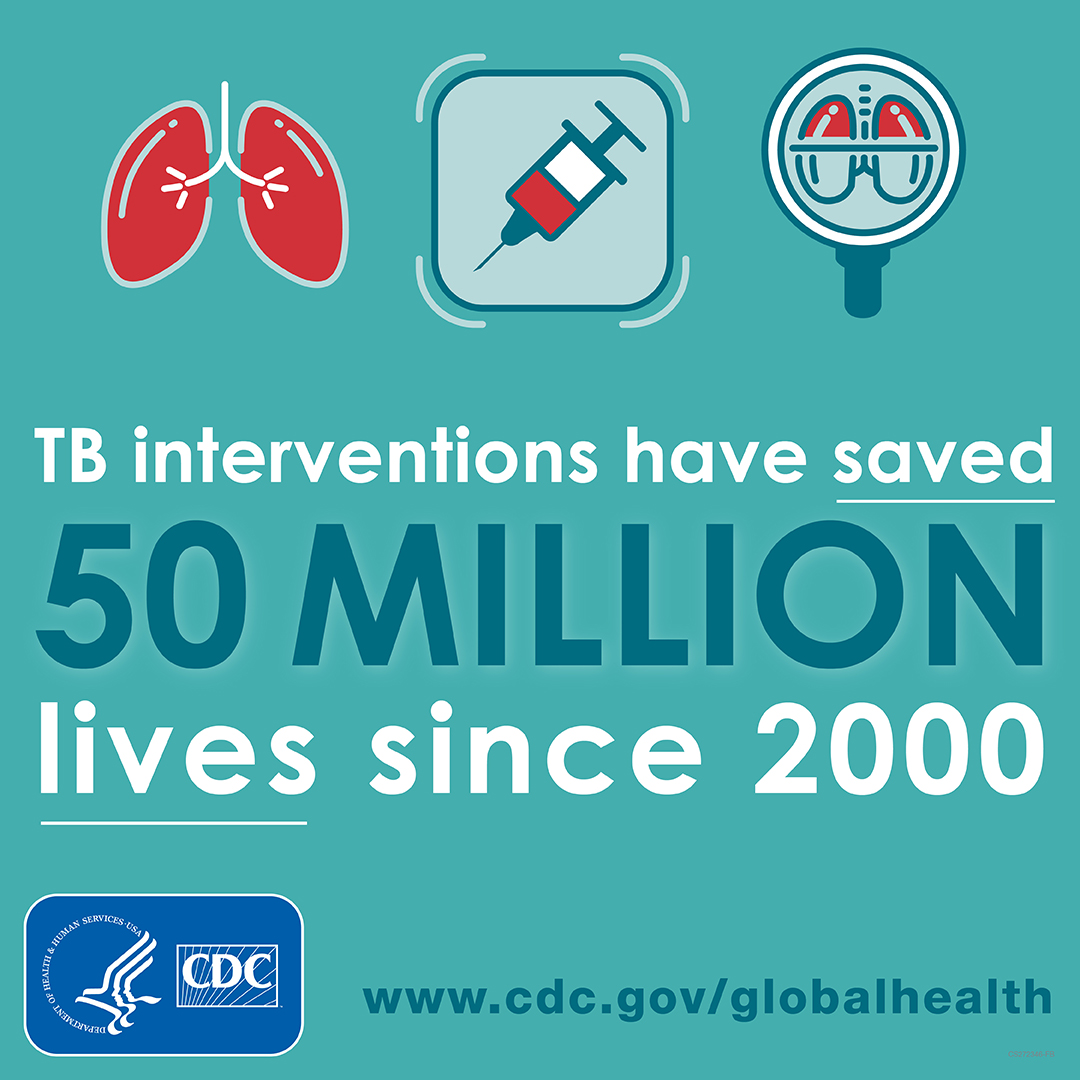 Thanks to commitments from global partners, TB interventions have saved more than 50 million lives since 2000. But the job is not done. Join CDC in raising awareness for #WorldTBDay #CDCFightsTB.