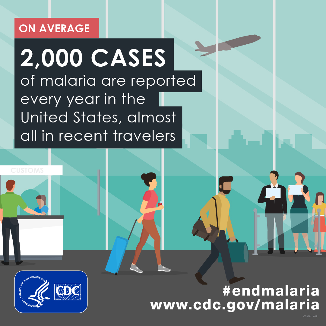 Approximately 2,000 cases of malaria are reported every year in the united states, almost all recent travelers