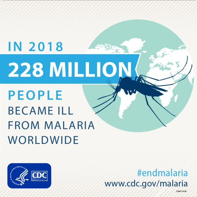 In 2017 219 million people became ill from malaria worldwide