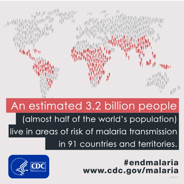An estimated 3.2 billion people live in areas of risk of malaria transmission