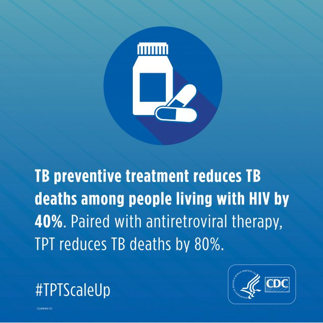 TB preventive treatment reduces TB deaths among people living with HIV by 40%. Paired with antiretroviral therapy, TBT reduces TB deaths by 80% #TBTScaleUp