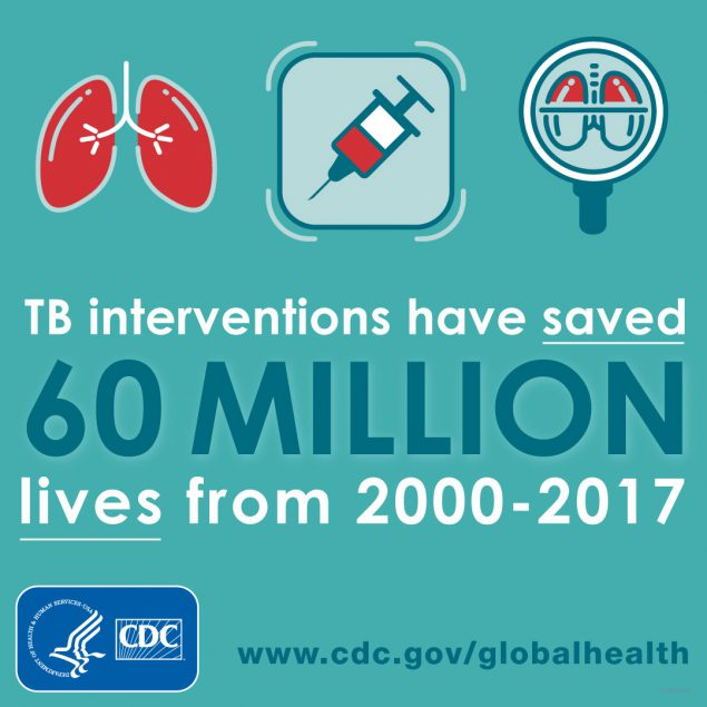 TB interventions have saved more than 60 million lives since 2000-2016