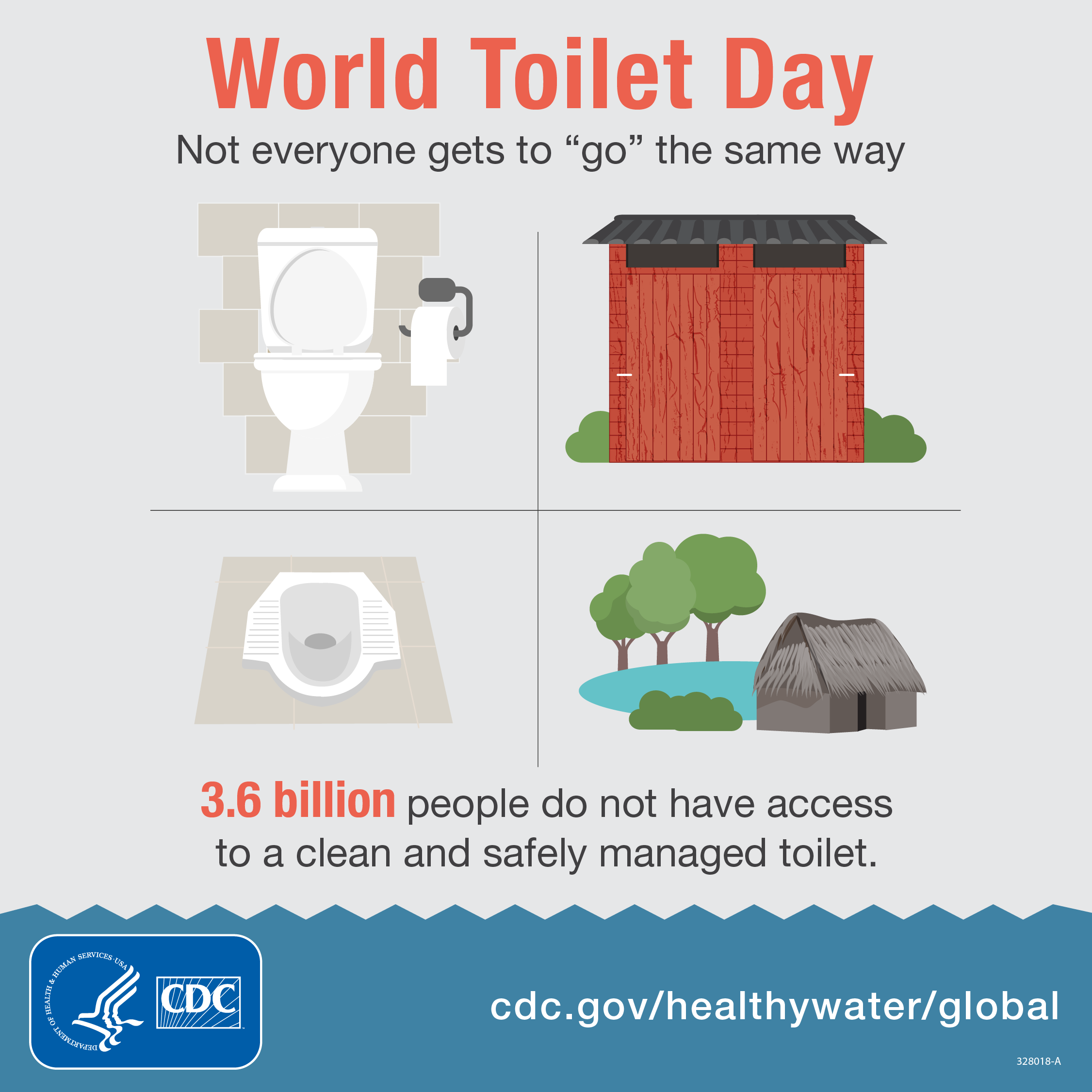 World Toilet Day. Not everyone gets to go the same way