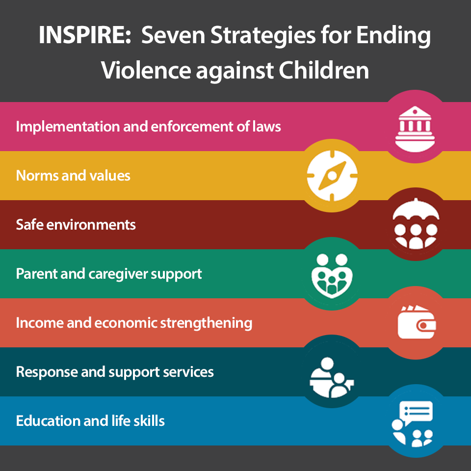 INSPIRE End violence aginst children