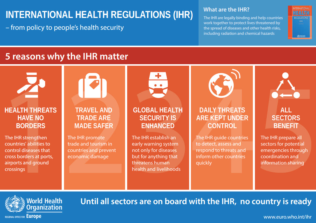 Known as the International Health Regulations (2005) (IHR), the new framework represents an agreement between 196 countries, including all World Health Organization (WHO) Member States, to work together to prevent and control global health threats while protecting international travel and trade